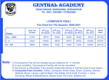 Fee Chart Session 2020-21