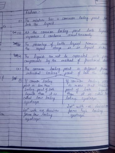 Chemistry of class 12